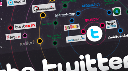 Infographie : Twitterverse, l'univers Twitter